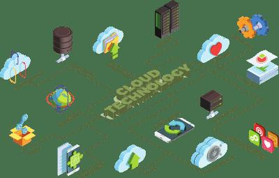 Data security at HubBroker ApS