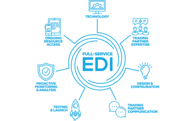 What is EDI & How to Achieve EDI Compliance