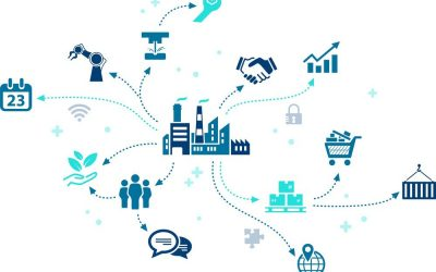 Unlocking Supply Chain Value for Manufacturers Using Digitization